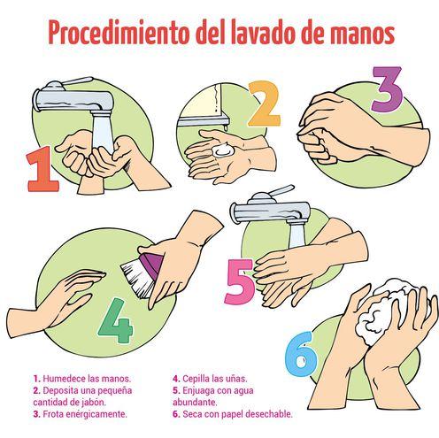 Imágenes de Higiene Personal