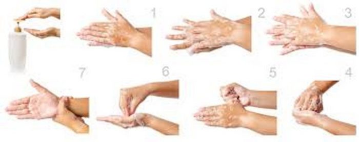 como lavar las manos paso a paso